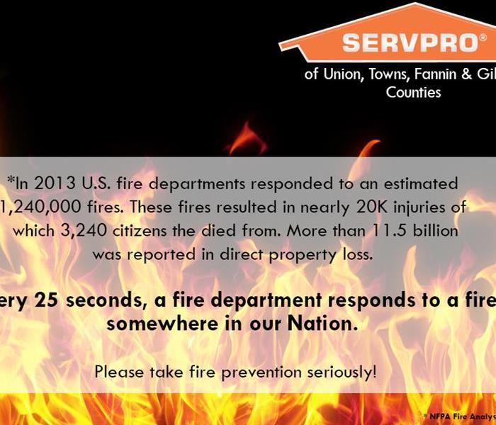 Fire Damage Where there's smoke, there is fire ... tips for fire prevention